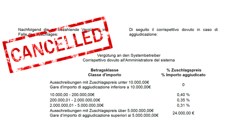 verguetung-an-systemadministrator-cancelled